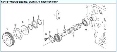 Nanni camshaft injection pump reservedele